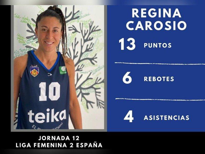 """La basquetbolista piquense Regina Carosio la """"rompió"""" y fue elegida jugadora de la semana en España"""